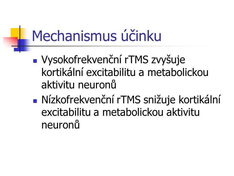 Mechanismus účinku Vysokofrekvenční rTMS zvyšuje kortikální excitabilitu a metabolickou aktivitu neuronů.