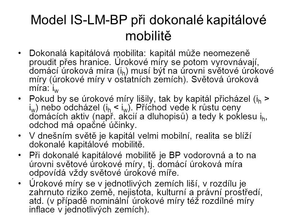 Model IS-LM-BP při dokonalé kapitálové mobilitě