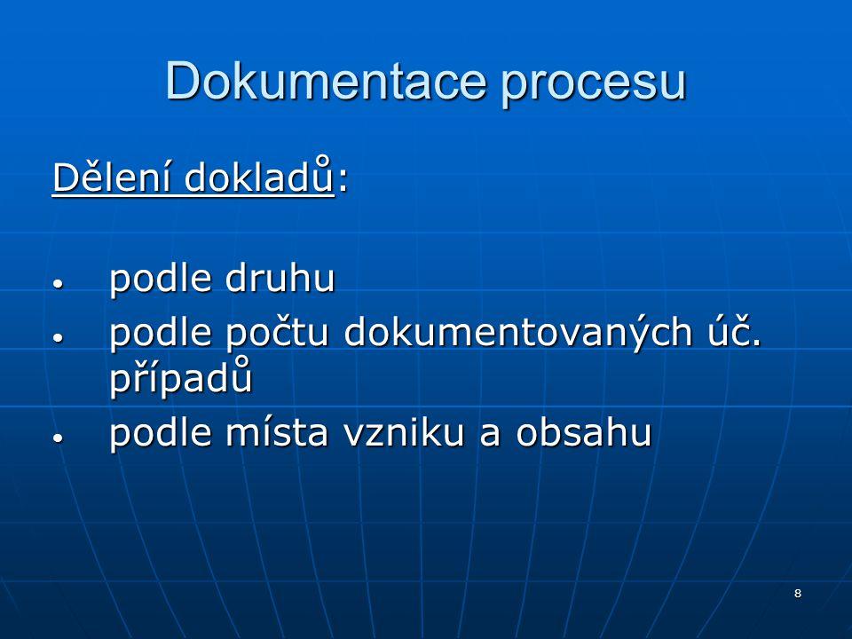 Dokumentace procesu Dělení dokladů: podle druhu