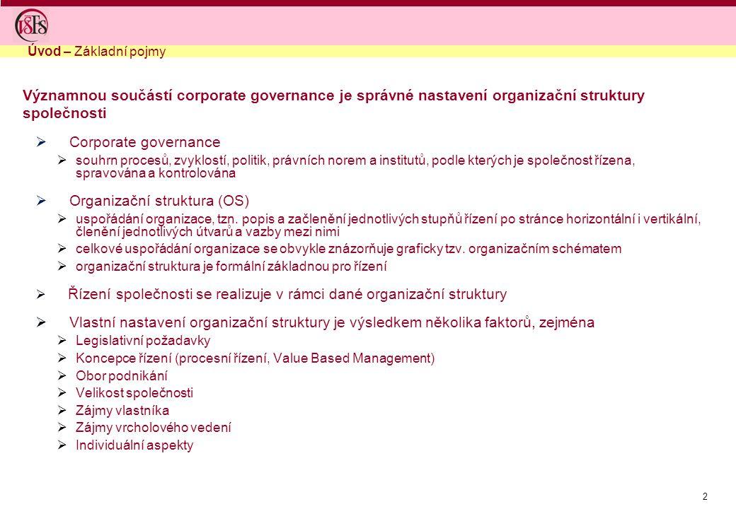 Organizační struktura (OS)