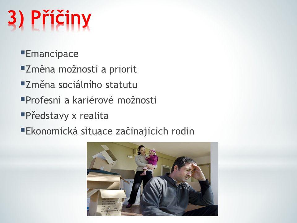 3) Příčiny Emancipace Změna možností a priorit