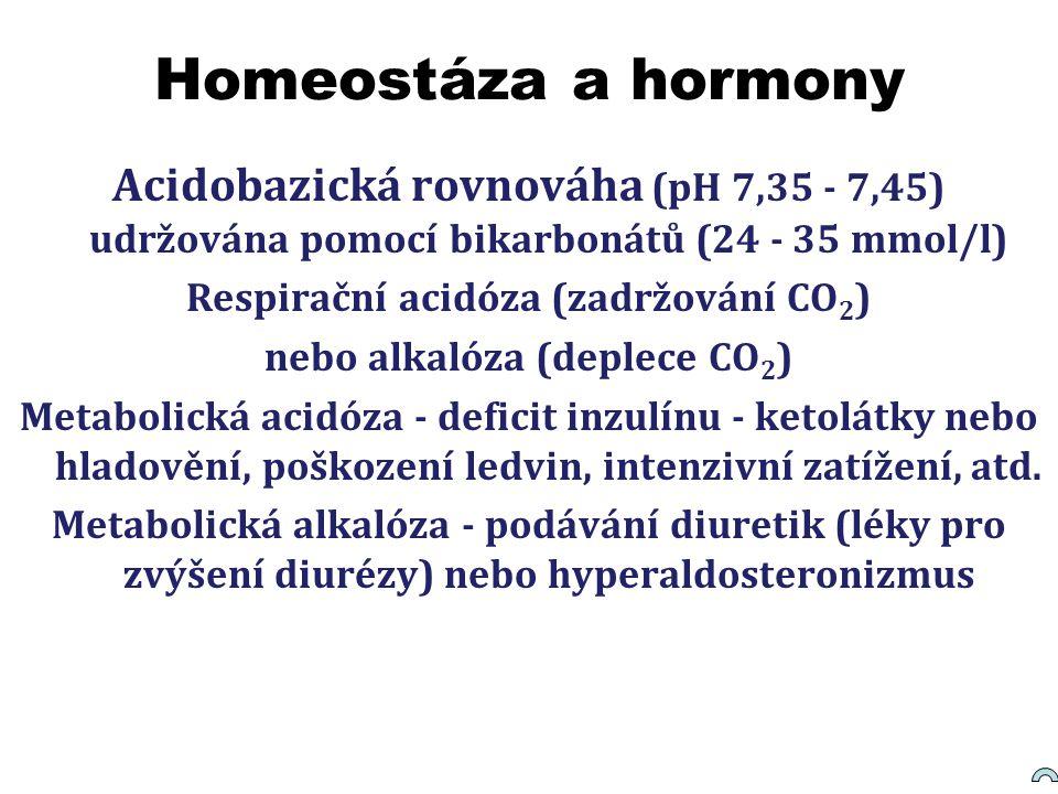 Respirační acidóza (zadržování CO2) nebo alkalóza (deplece CO2)