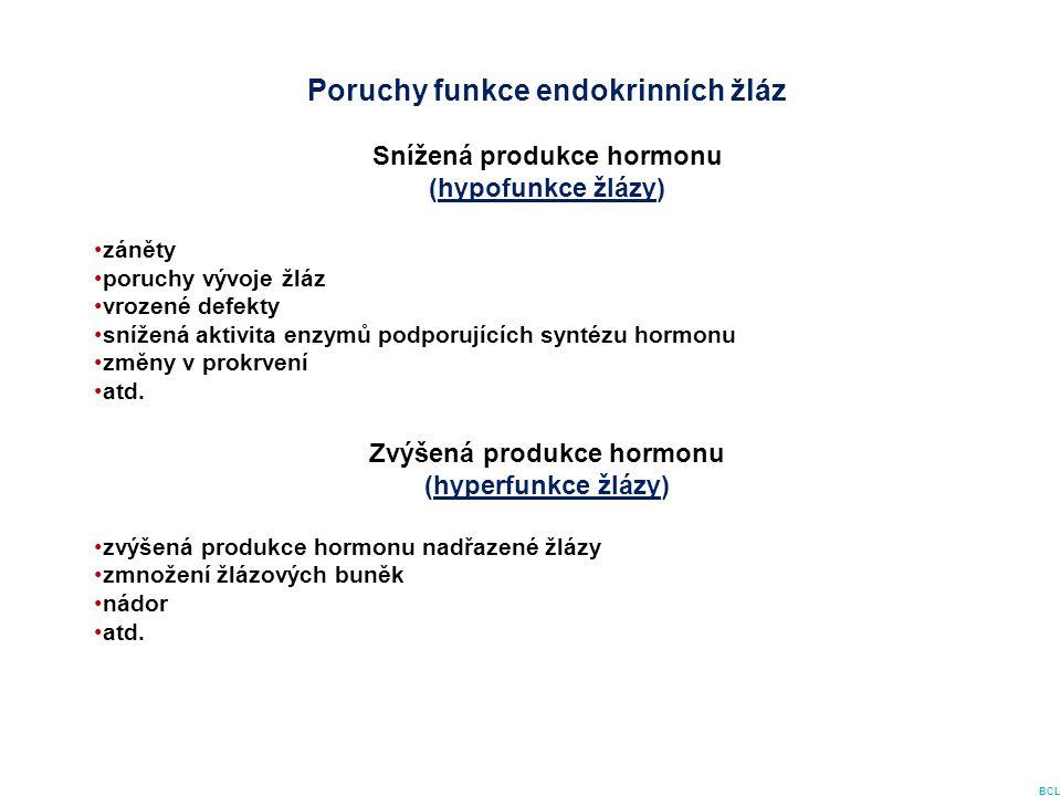 Poruchy funkce endokrinních žláz
