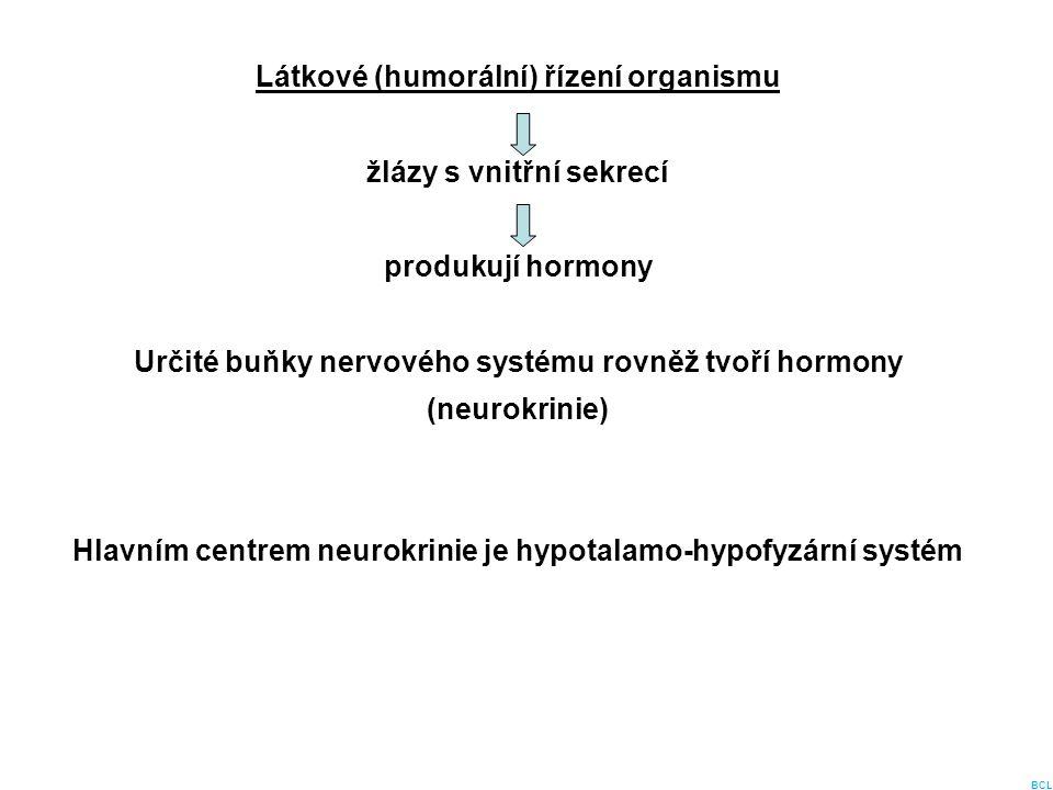 Látkové (humorální) řízení organismu