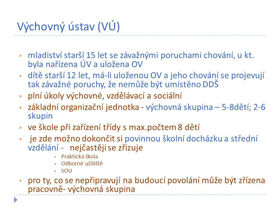 Výchovný ústav (VÚ) mladiství starší 15 let se závažnými poruchami chování, u kt. byla nařízena ÚV a uložena OV.