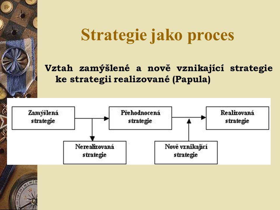 Strategie jako proces Vztah zamýšlené a nově vznikající strategie ke strategii realizované (Papula)