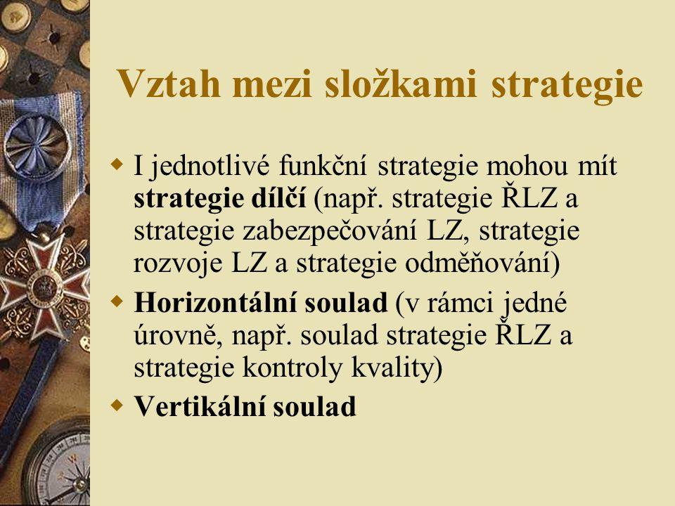 Vztah mezi složkami strategie