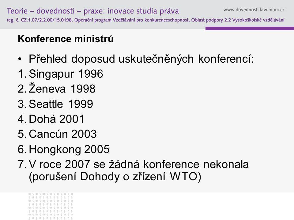 Přehled doposud uskutečněných konferencí: Singapur 1996 Ženeva 1998