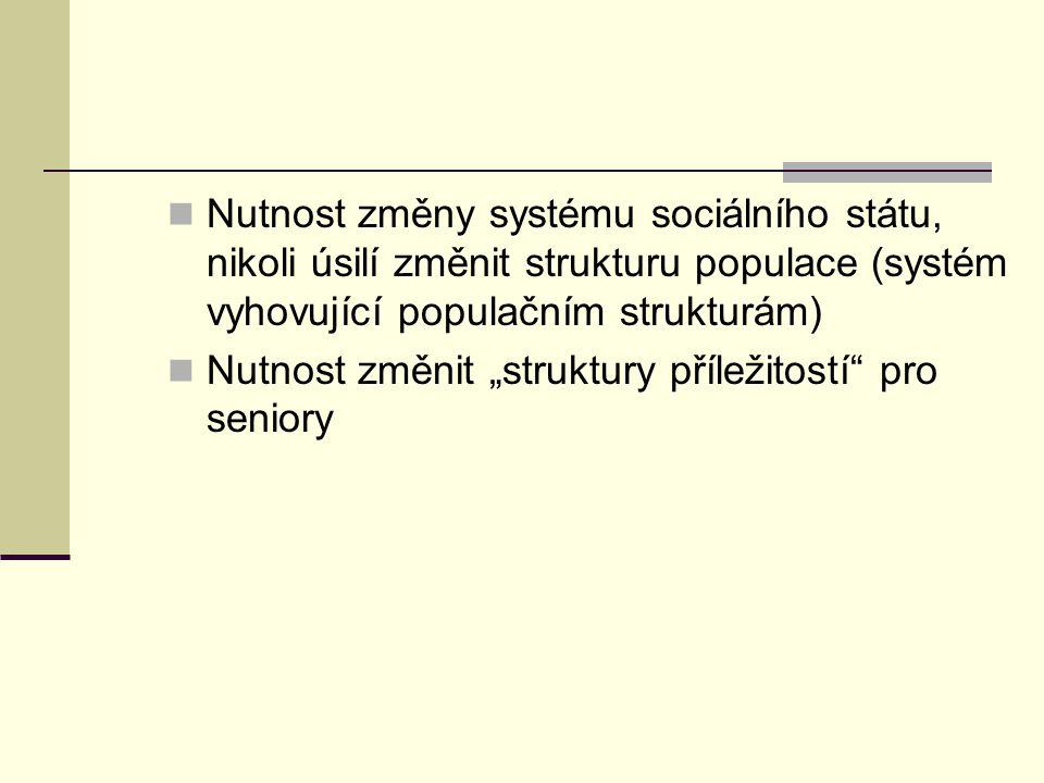Nutnost změny systému sociálního státu, nikoli úsilí změnit strukturu populace (systém vyhovující populačním strukturám)