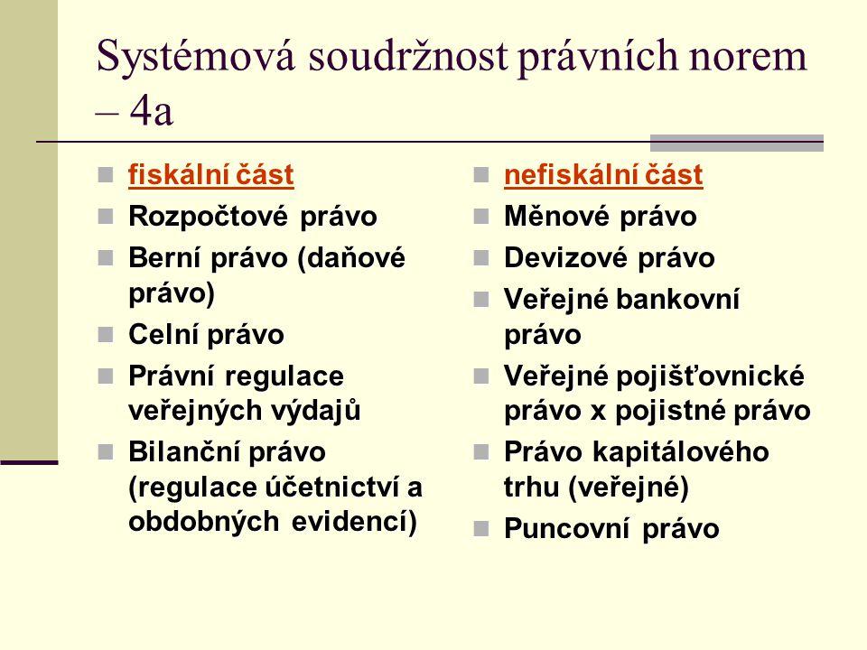 Systémová soudržnost právních norem – 4a