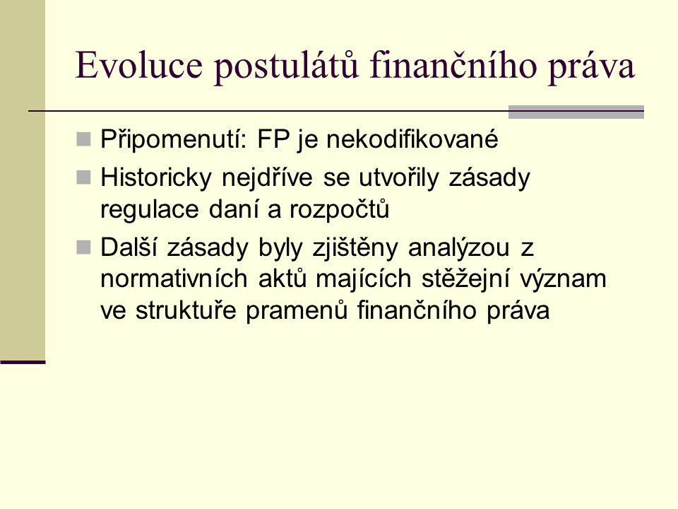 Evoluce postulátů finančního práva