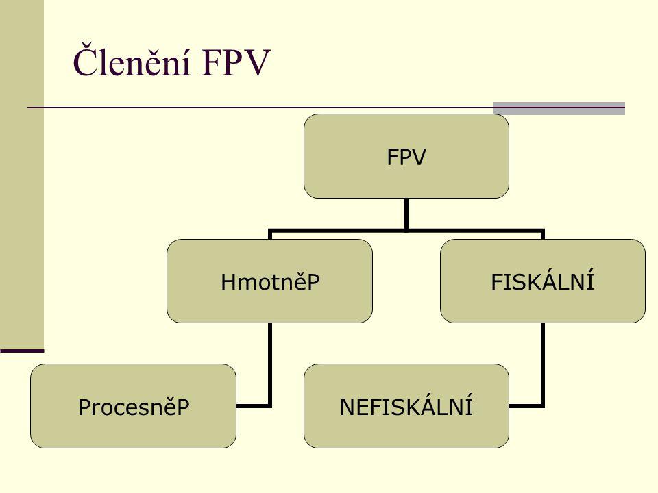 Členění FPV