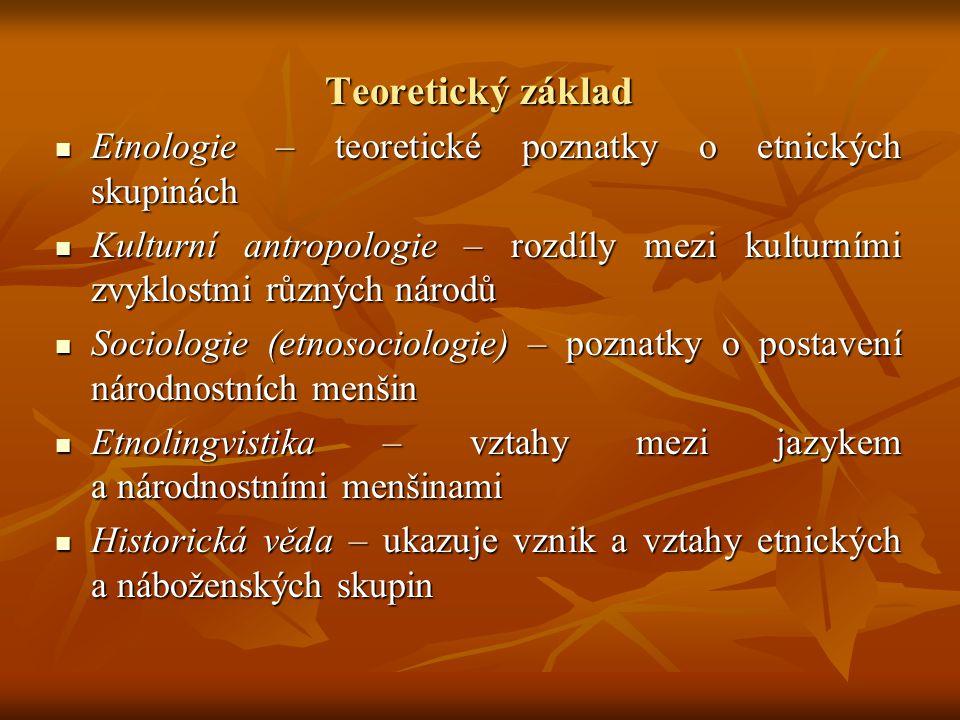 Teoretický základ Etnologie – teoretické poznatky o etnických skupinách. Kulturní antropologie – rozdíly mezi kulturními zvyklostmi různých národů.