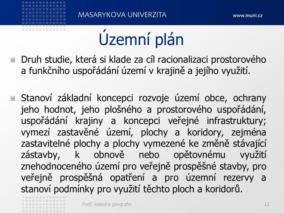 Územní plán Druh studie, která si klade za cíl racionalizaci prostorového a funkčního uspořádání území v krajině a jejího využití.