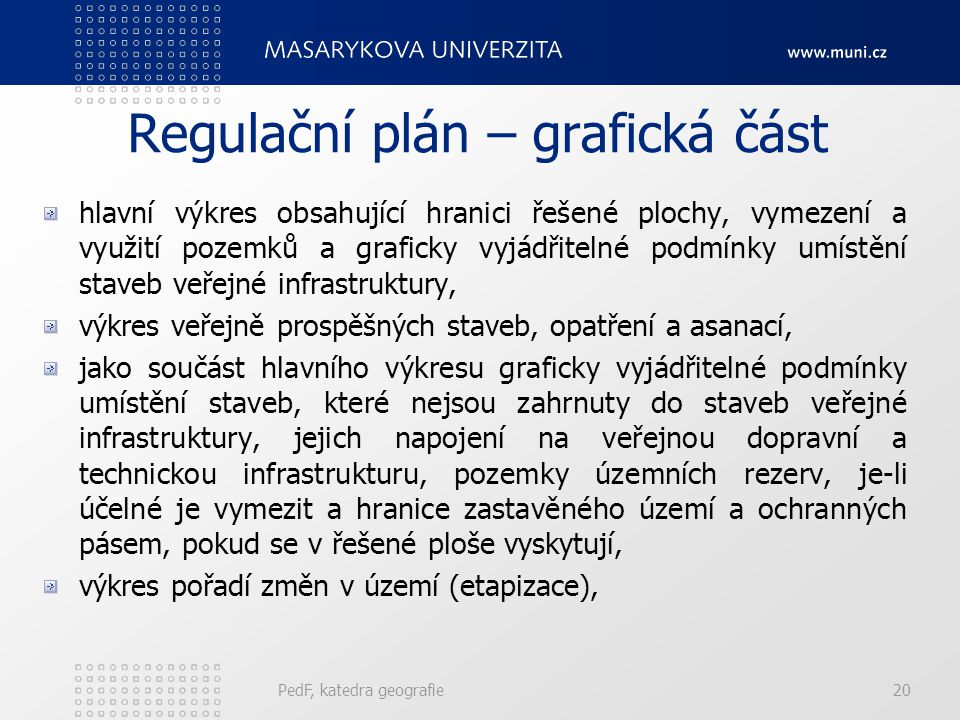 Regulační plán – grafická část
