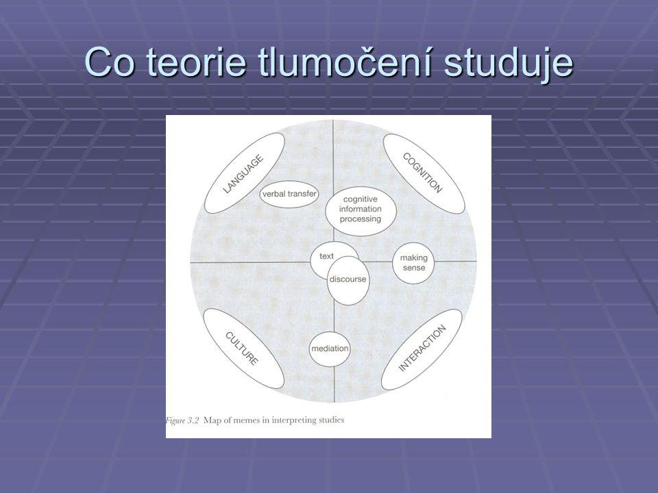 Co teorie tlumočení studuje
