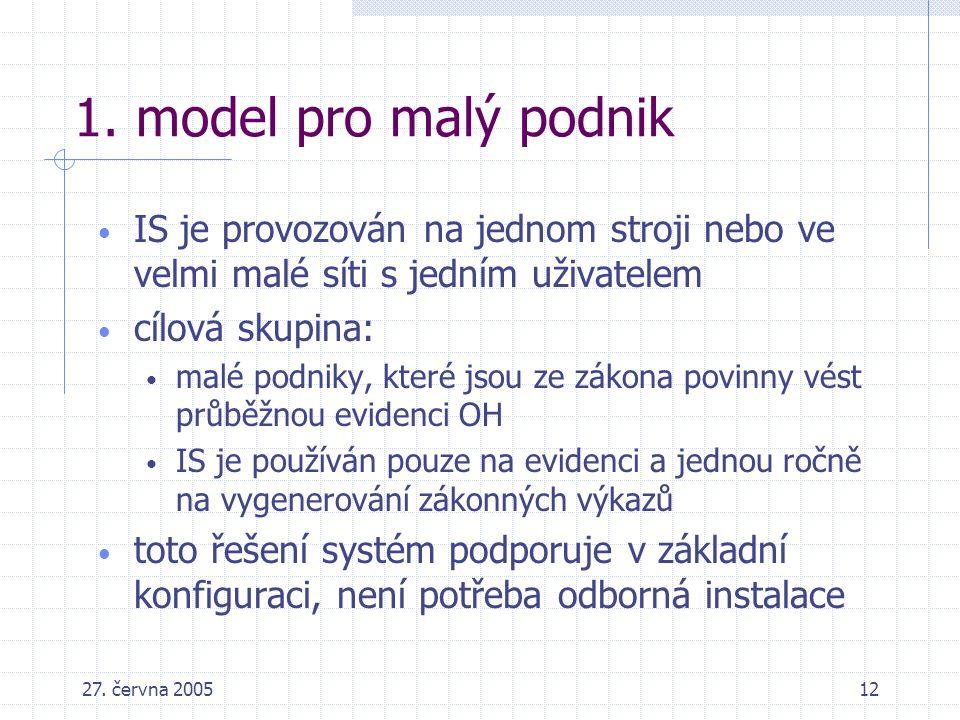 1. model pro malý podnik IS je provozován na jednom stroji nebo ve velmi malé síti s jedním uživatelem.
