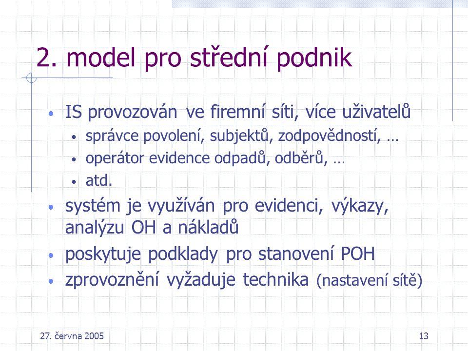 2. model pro střední podnik