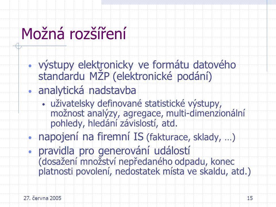 Možná rozšíření výstupy elektronicky ve formátu datového standardu MŽP (elektronické podání) analytická nadstavba.