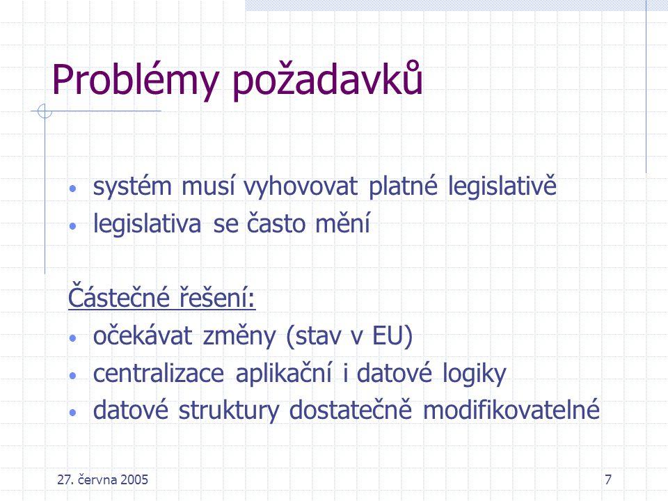 Problémy požadavků systém musí vyhovovat platné legislativě