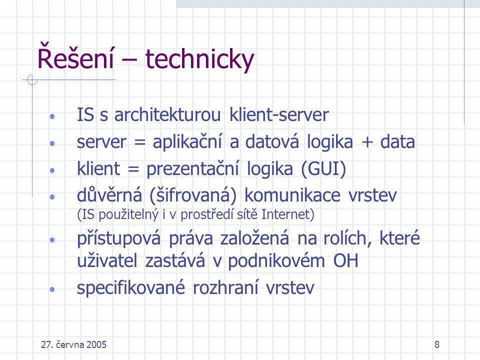 Řešení – technicky IS s architekturou klient-server