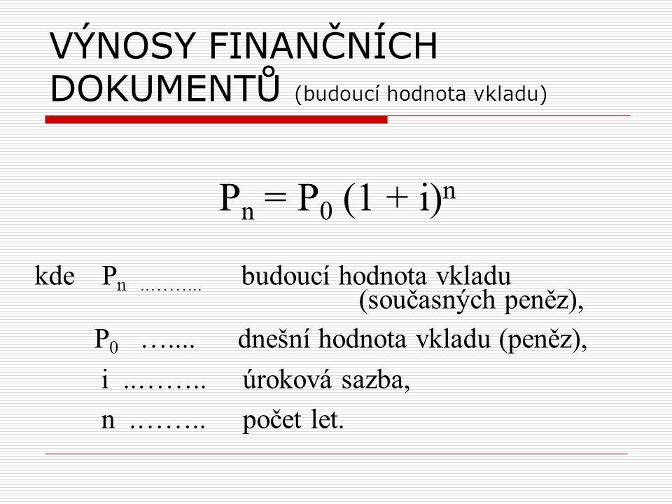 VÝNOSY FINANČNÍCH DOKUMENTŮ (budoucí hodnota vkladu)