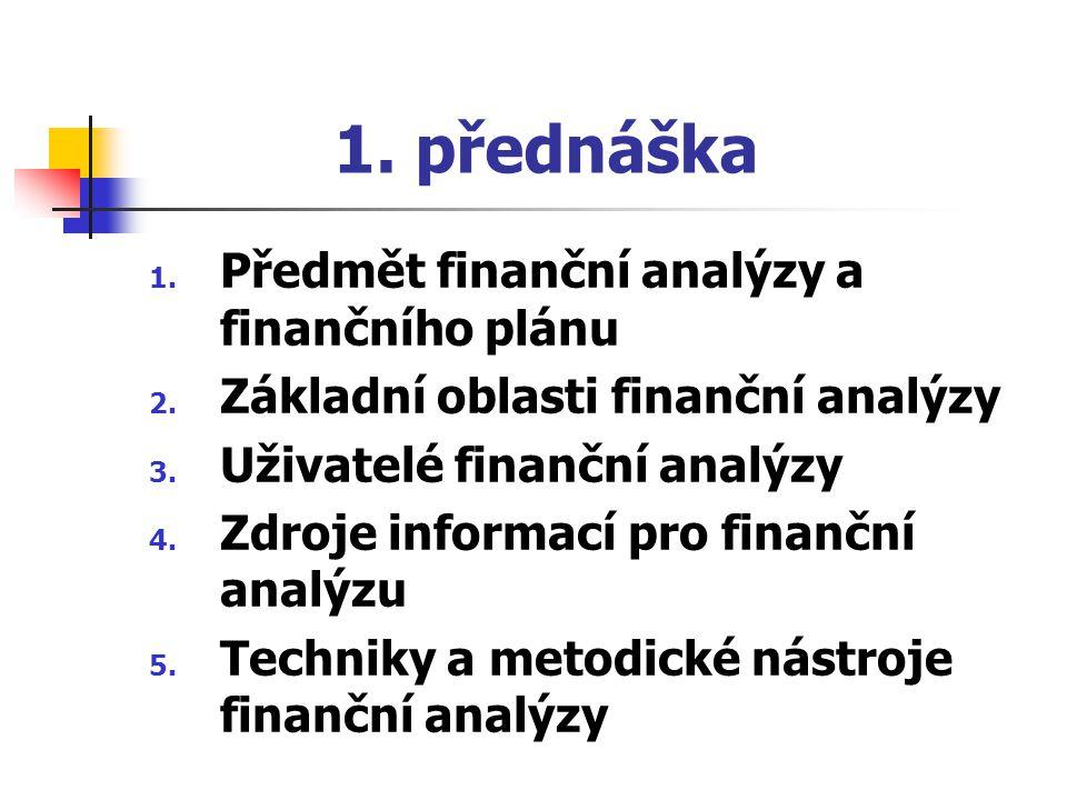 1. přednáška Předmět finanční analýzy a finančního plánu