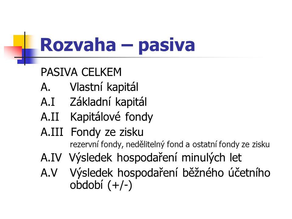 Rozvaha – pasiva PASIVA CELKEM A. Vlastní kapitál A.I Základní kapitál