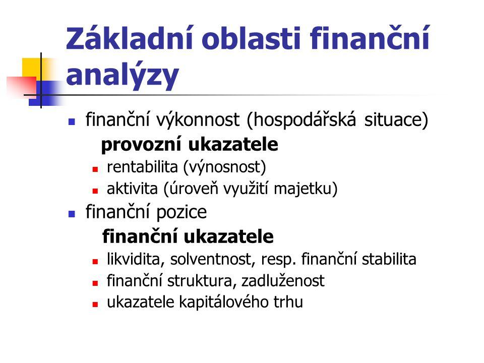 Základní oblasti finanční analýzy