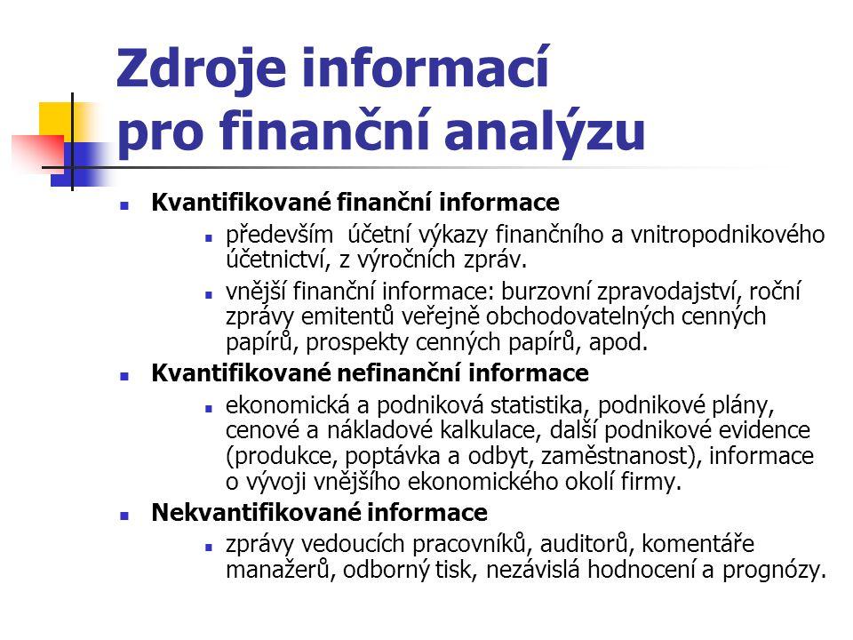 Zdroje informací pro finanční analýzu