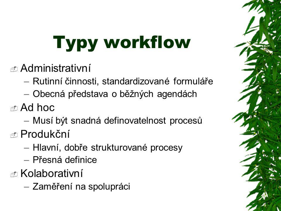 Typy workflow Administrativní Ad hoc Produkční Kolaborativní