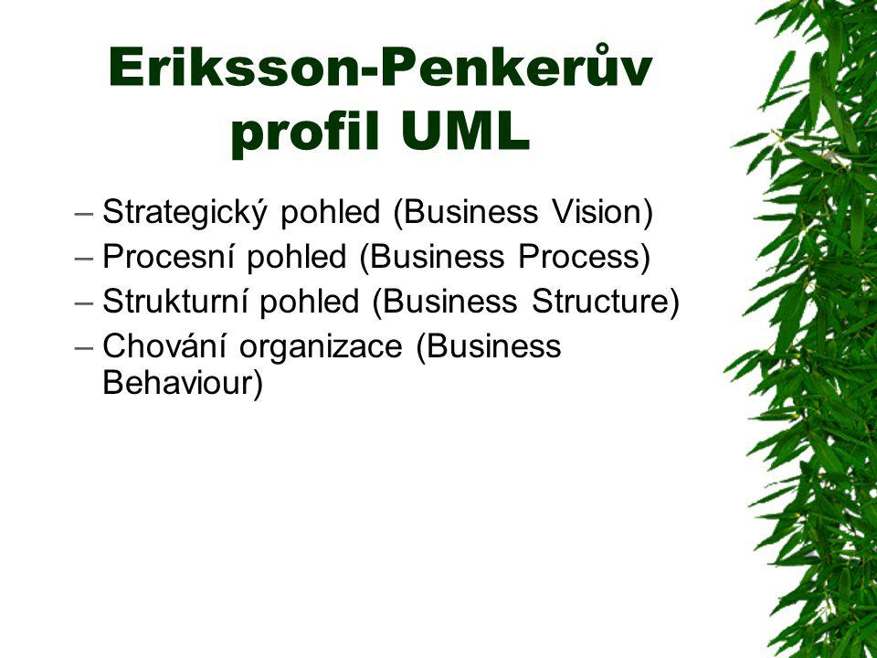 Eriksson-Penkerův profil UML