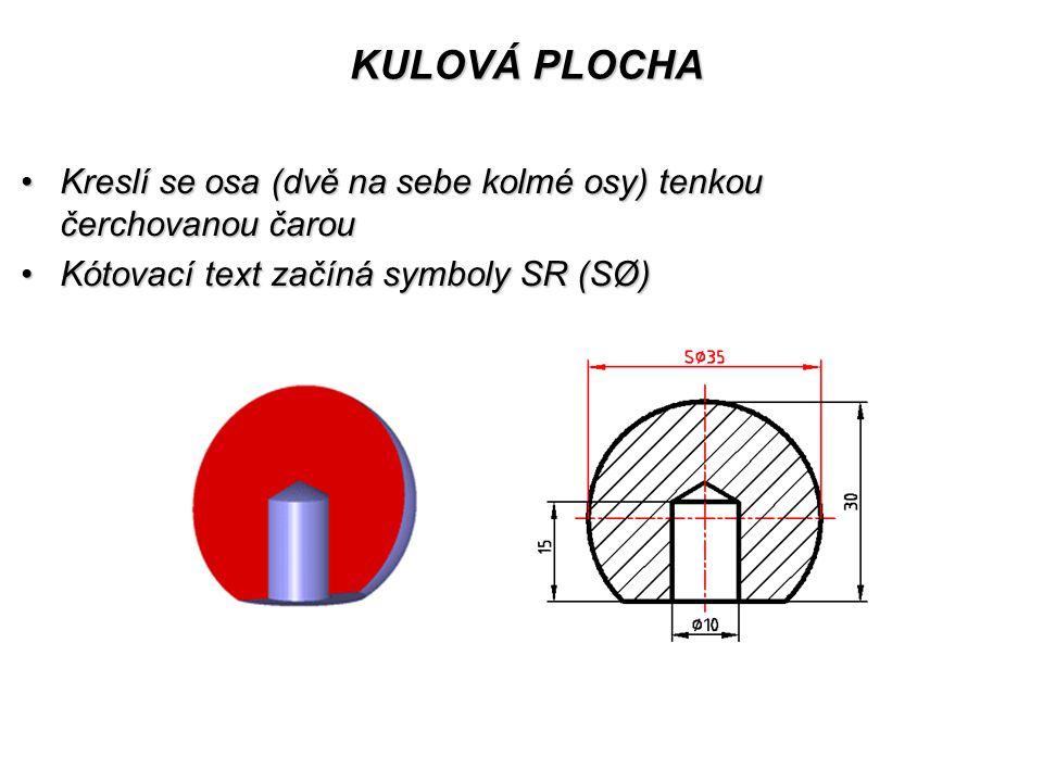 KULOVÁ PLOCHA Kreslí se osa (dvě na sebe kolmé osy) tenkou čerchovanou čarou.