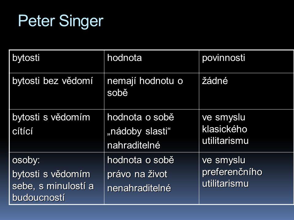 Peter Singer bytosti hodnota povinnosti bytosti bez vědomí
