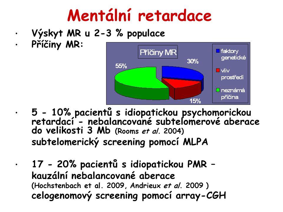 Mentální retardace Výskyt MR u 2-3 % populace Příčiny MR: