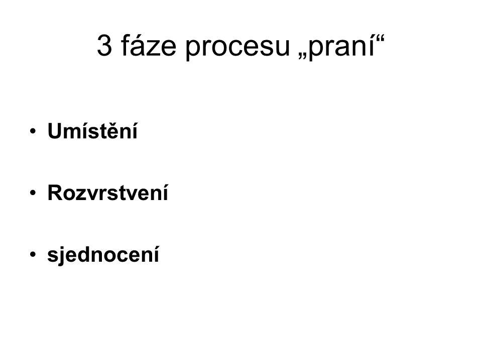 """3 fáze procesu """"praní Umístění Rozvrstvení sjednocení"""