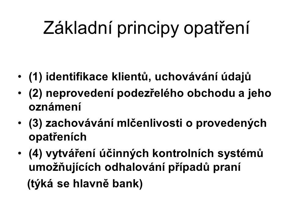 Základní principy opatření