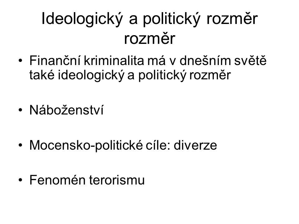 Ideologický a politický rozměr rozměr