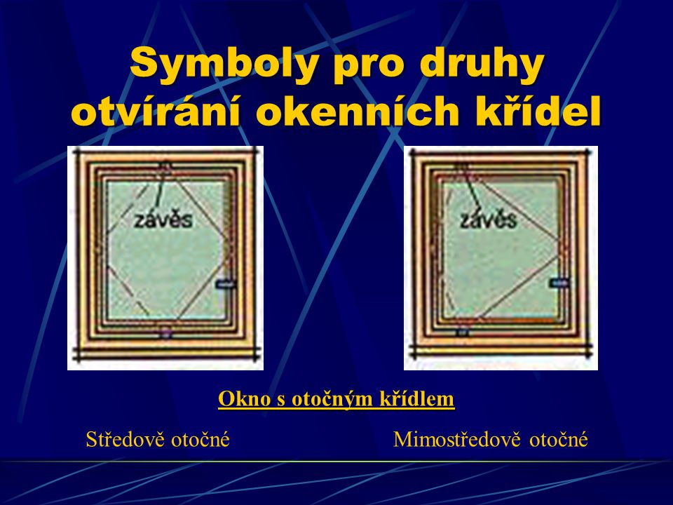 Symboly pro druhy otvírání okenních křídel