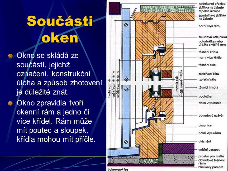 Součásti oken Okno se skládá ze součástí, jejichž označení, konstrukční úloha a způsob zhotovení je důležité znát.