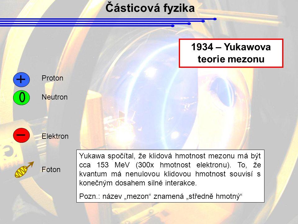 1934 – Yukawova teorie mezonu