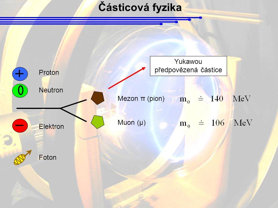 Yukawou předpovězená částice