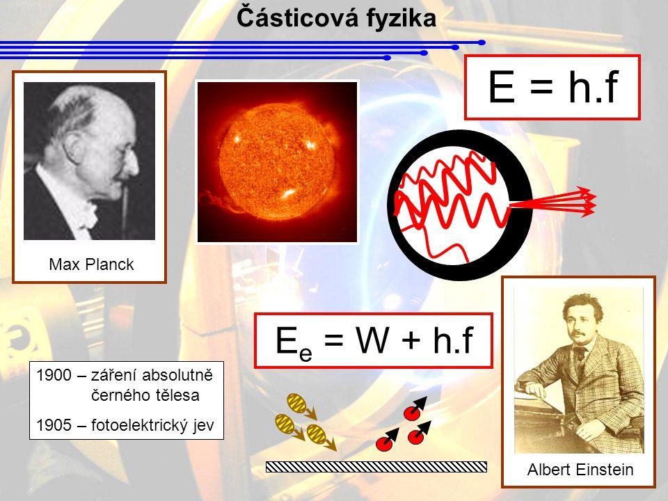 E = h.f Ee = W + h.f Částicová fyzika Max Planck