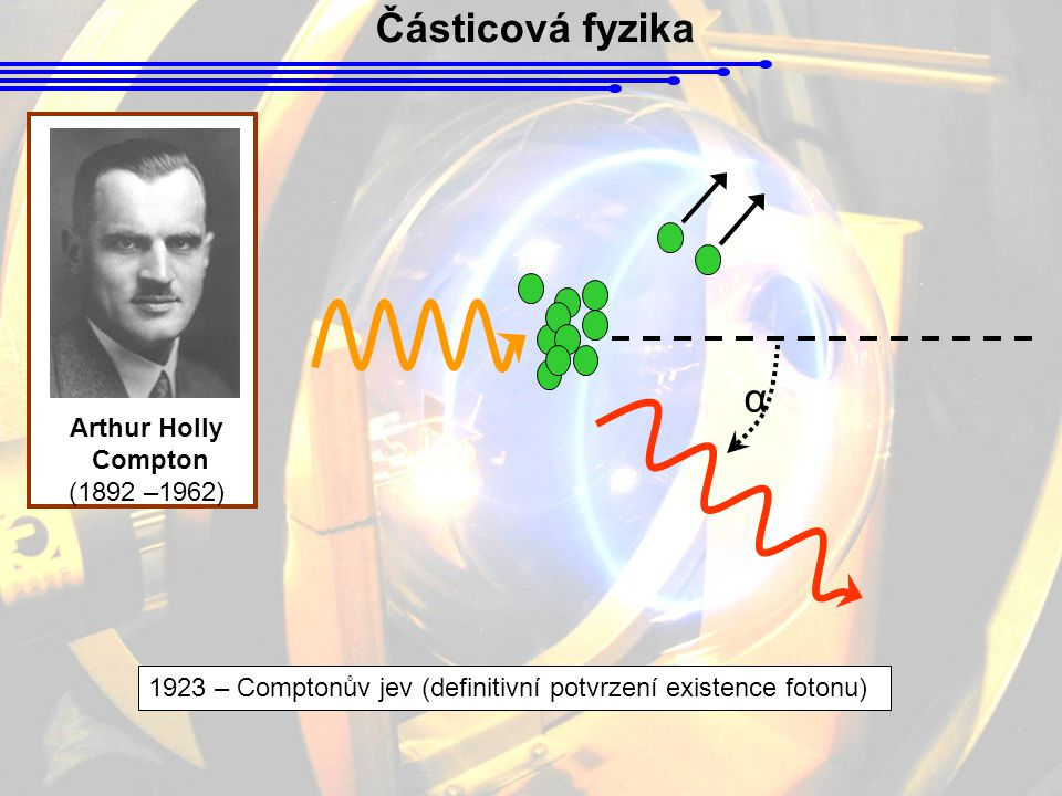 Částicová fyzika α Arthur Holly Compton (1892 –1962)