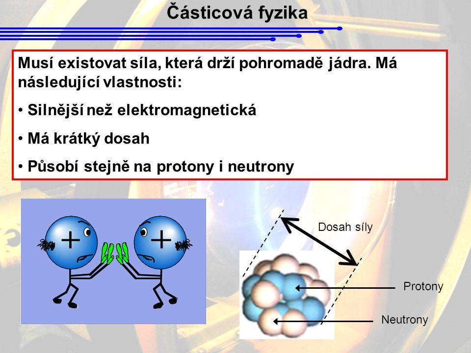 Částicová fyzika Musí existovat síla, která drží pohromadě jádra. Má následující vlastnosti: Silnější než elektromagnetická.