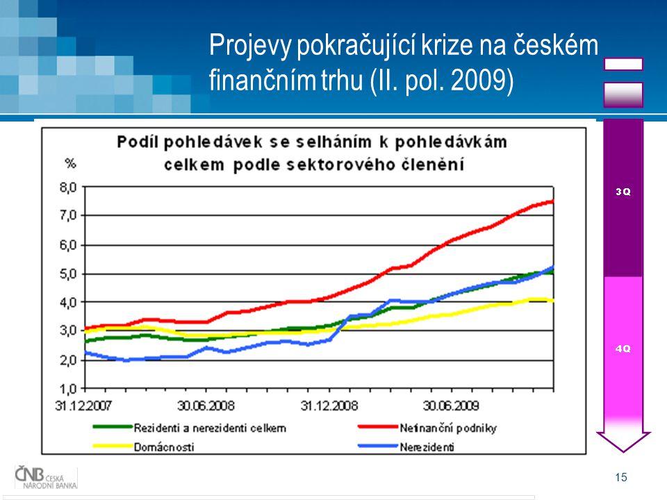 Projevy pokračující krize na českém finančním trhu (II. pol. 2009)