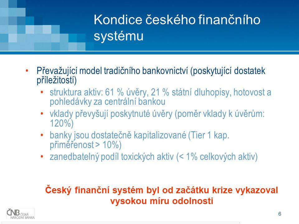 Kondice českého finančního systému