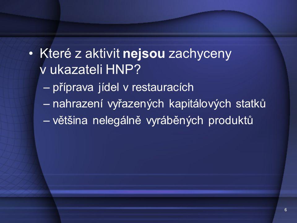 Které z aktivit nejsou zachyceny v ukazateli HNP