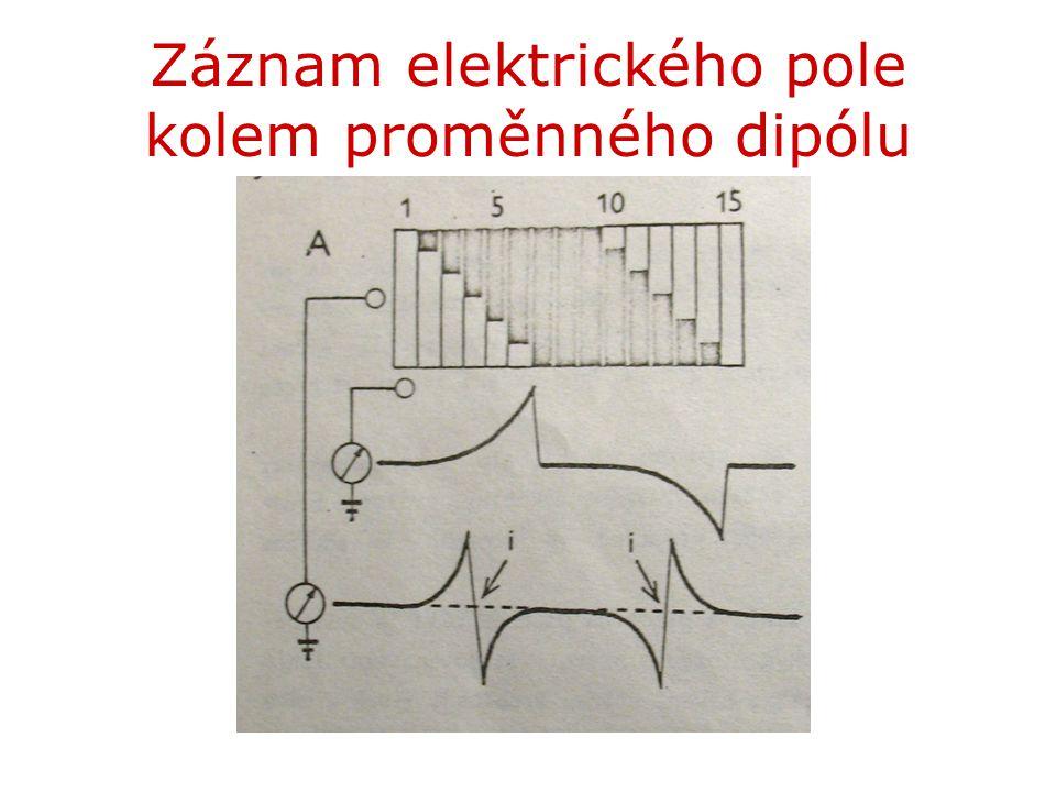 Záznam elektrického pole kolem proměnného dipólu