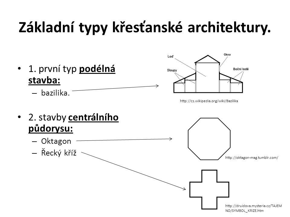 Základní typy křesťanské architektury.